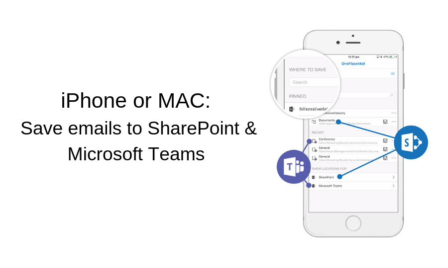 Save emails to SharePoint & Microsoft Teams from your iPhone or MAC